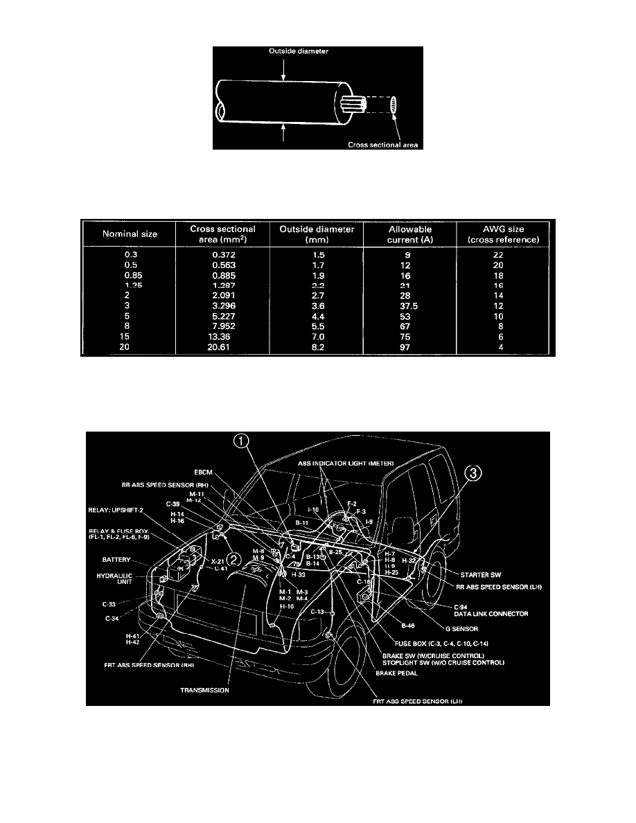 Isuzu Cooling Diagram Wiring Harness Schematics 1998 3 5l Engine Rh Aiandco Co Rodeo System Curbe