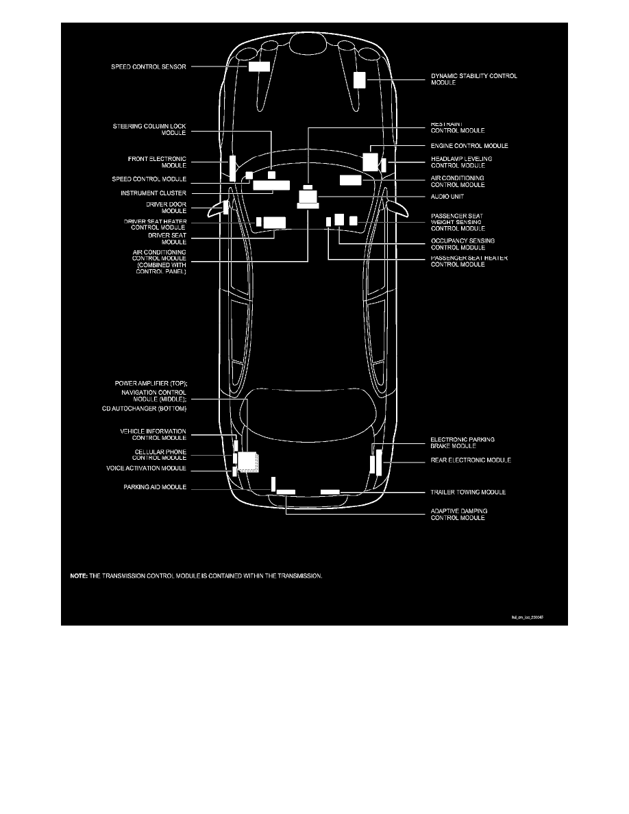 Jaguar Cruise Control Diagram Trusted Wiring Diagrams Cruisecontrol Schematic Jeep Workshop Manuals U003e S Type X200 V8 4 2l 2005 Of A