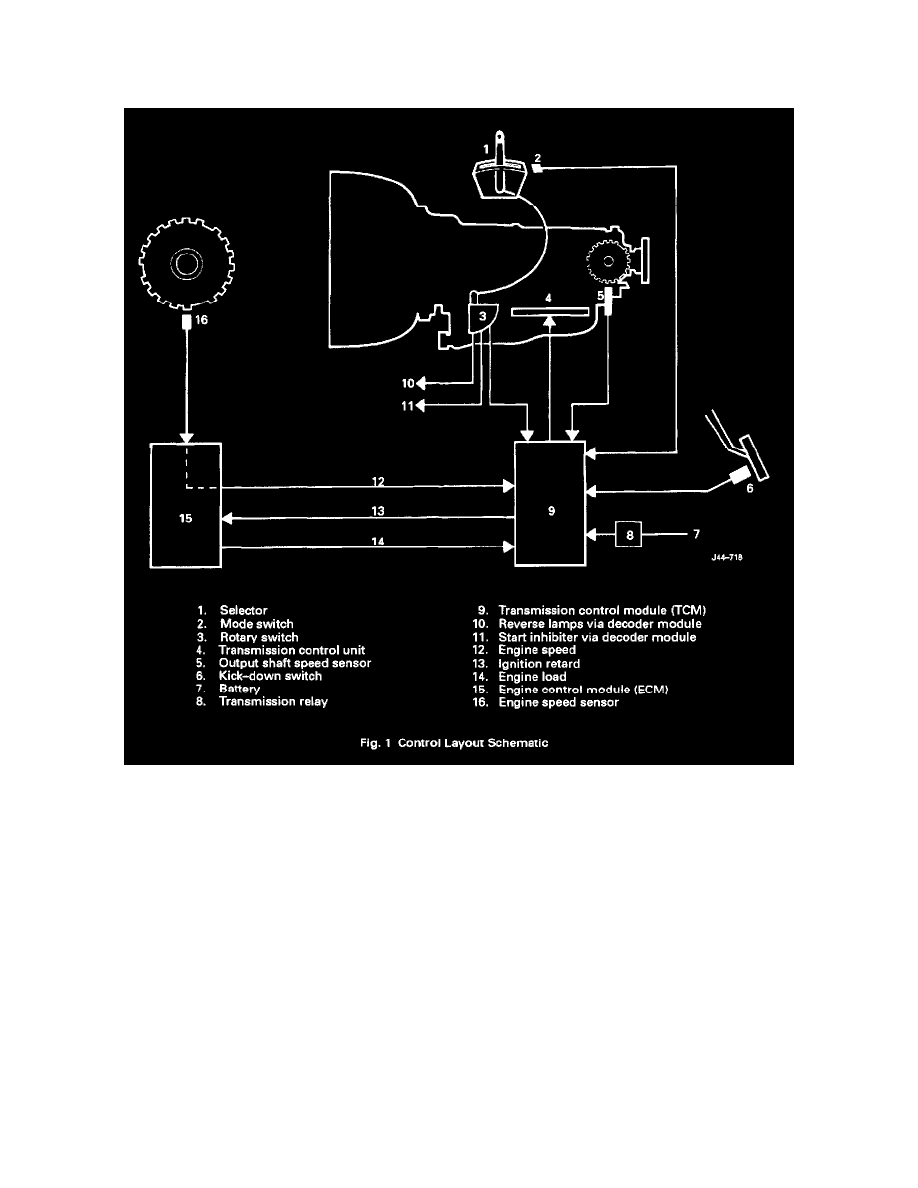 transmission and drivetrain > automatic transmission/transaxle > relays and  modules - a/t > control module, a/t > component information > diagrams >  page
