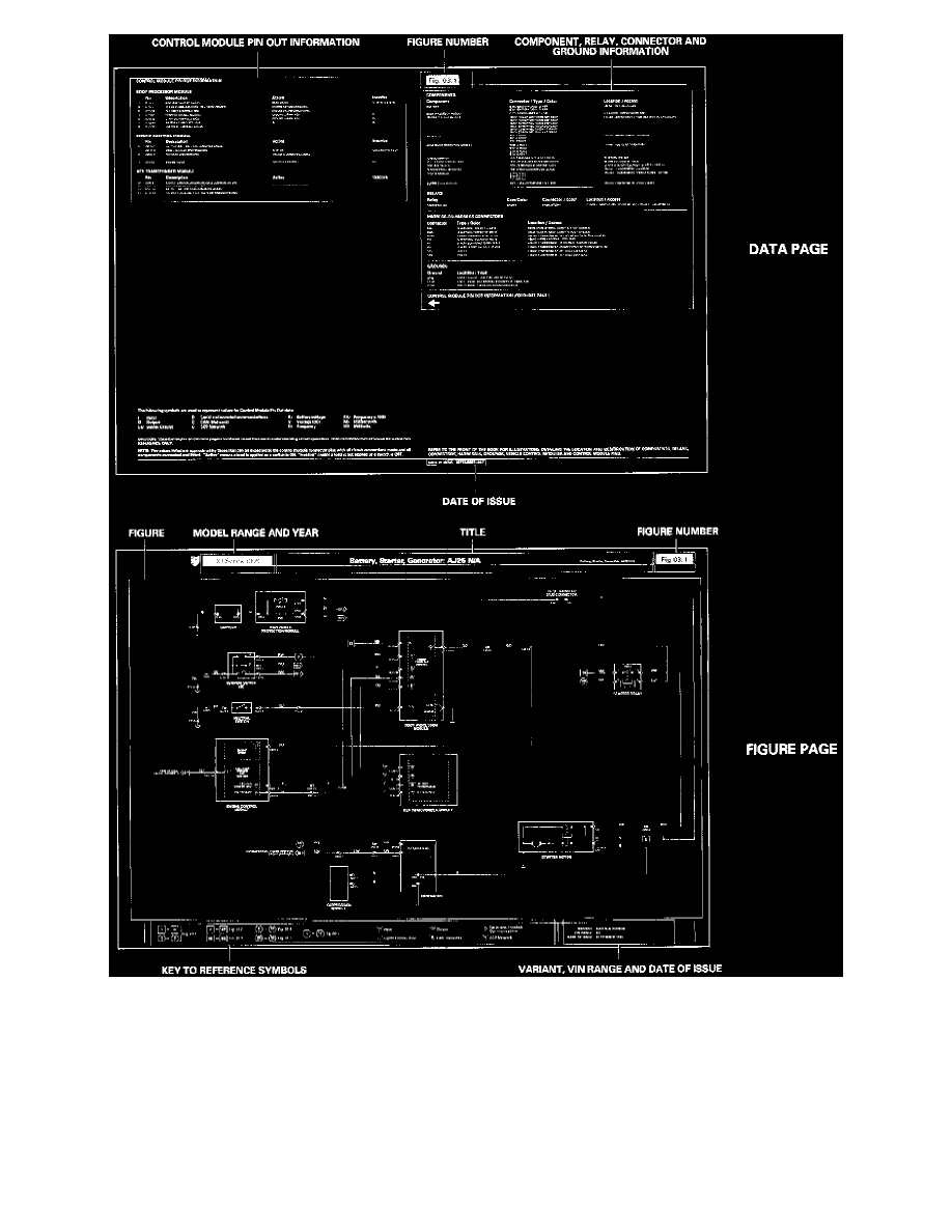 Instrument Panel, Gauges and Warning Indicators > Clock > Component  Information > Diagrams > Diagram Information and Instructions > Page 10235