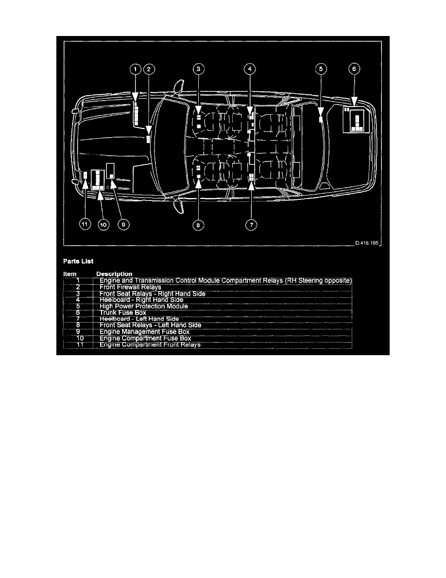 Jaguar Workshop Manuals Xjr X308 V8 40l Sc Aj27 2000 Xj8 Fuse Box Location Starting And Charging Power Ground Distribution Block Component Information Locations Page 4013