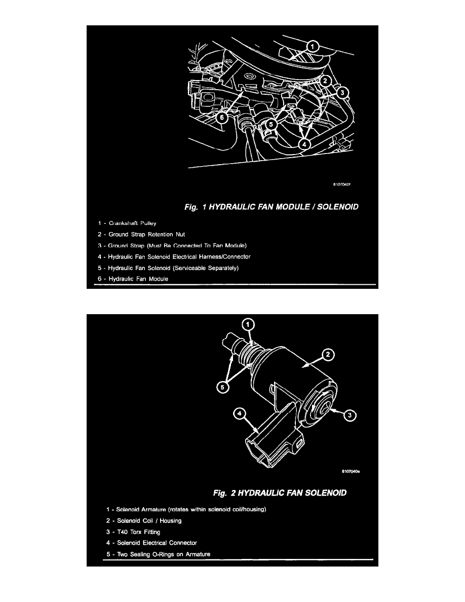 Engine, Cooling and Exhaust > Cooling System > Actuators and Solenoids -  Cooling System > Hydraulic Cooling Fan Solenoid Valve > Component  Information > ...