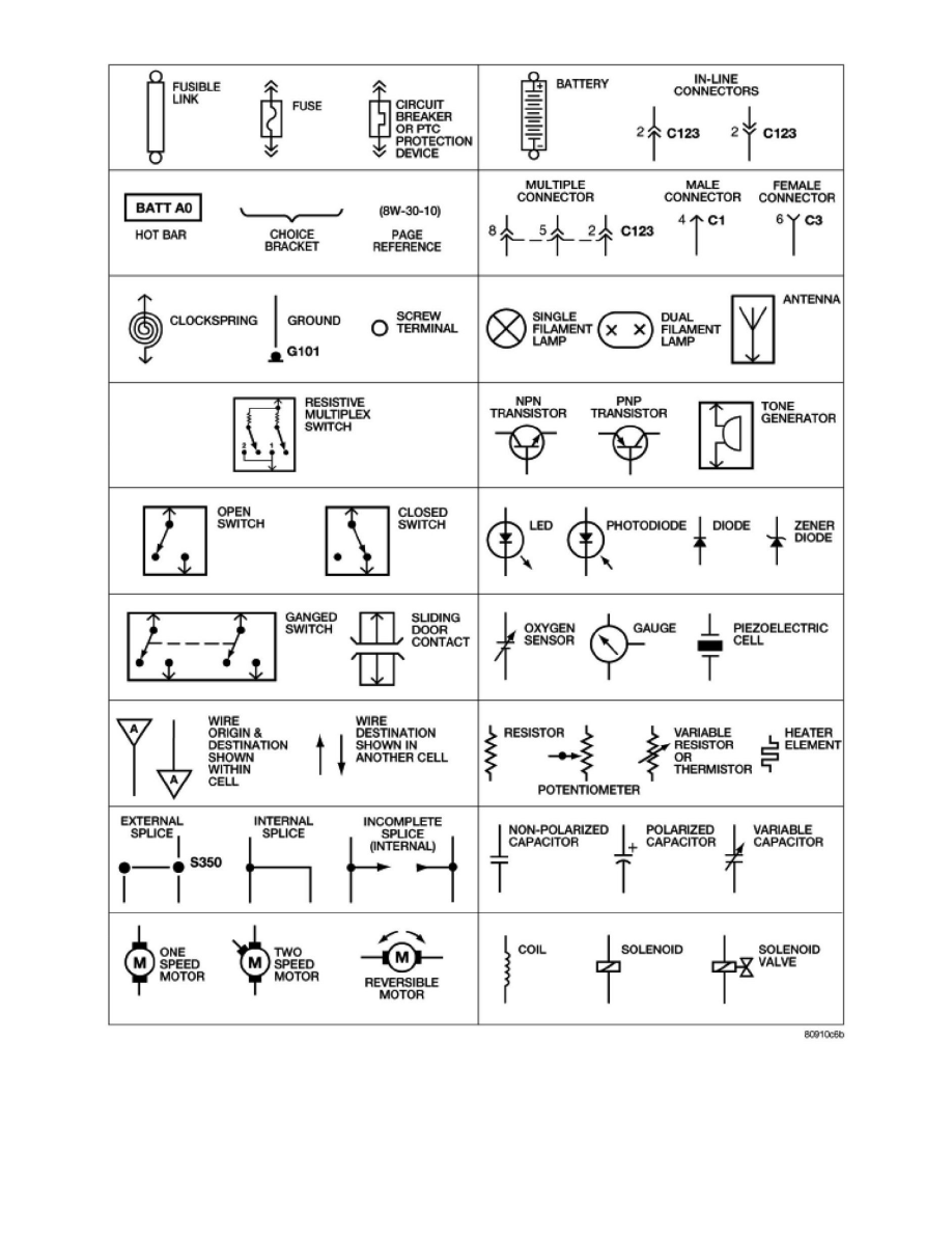 Jeep Workshop Manuals Grand Cherokee 4wd V6 30l Dsl Turbo 2008 Tracker Trailer Wiring Diagram Powertrain Management Computers And Control Systems Vehicle Speed Sensor Component Information Diagrams Instructions