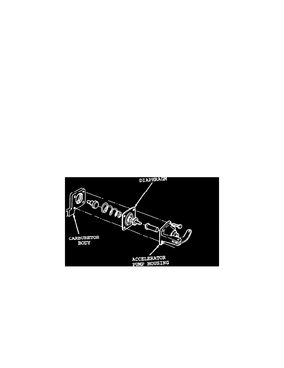 Jeep Workshop Manuals > Grand Wagoneer V8-360 5 9L VIN 7 2