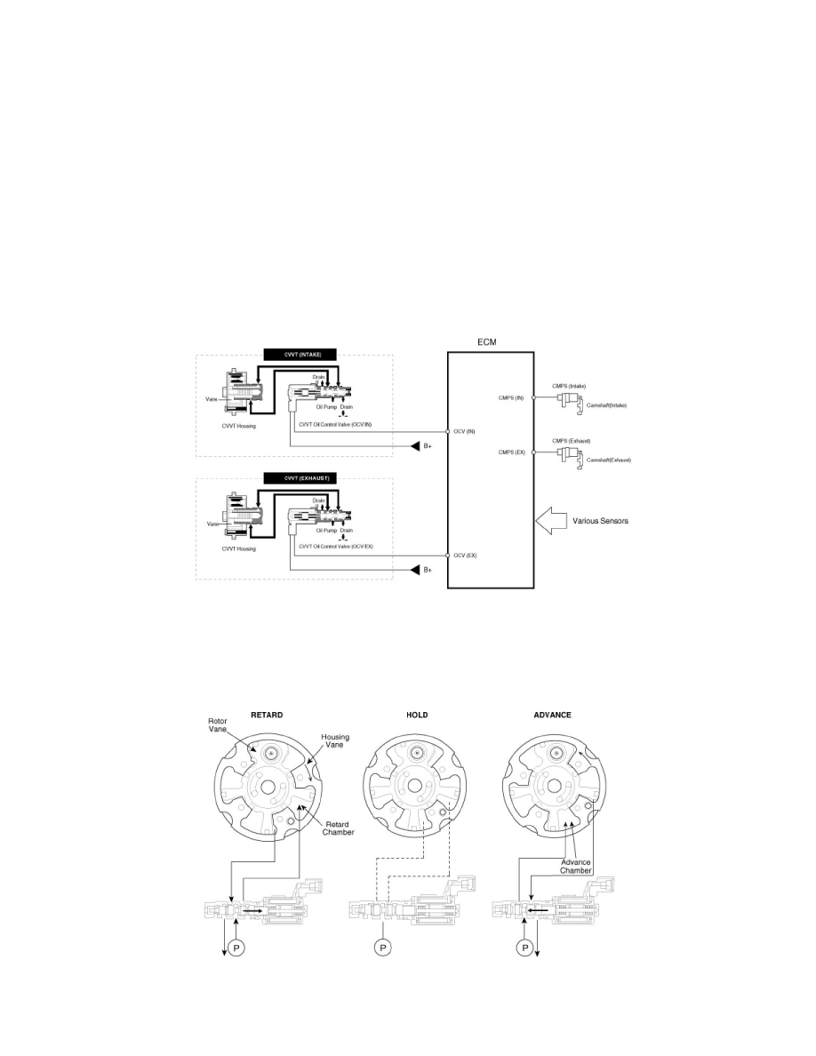 2010 Kia Forte Engine Lifters Diagram Simple Wiring Options Workshop Manuals U003e L4 2 0l Cooling And Ford Flex