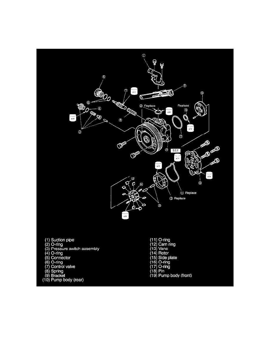 Steering and Suspension > Steering > Power Steering > Power Steering Pump >  Component Information > Service and Repair > Removal and Installation >  Page ...