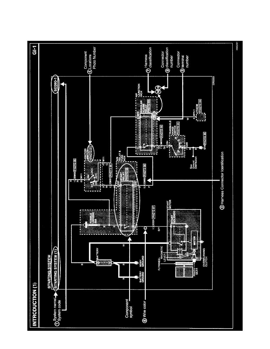 Kia Workshop Manuals  U0026gt  Rondo L4