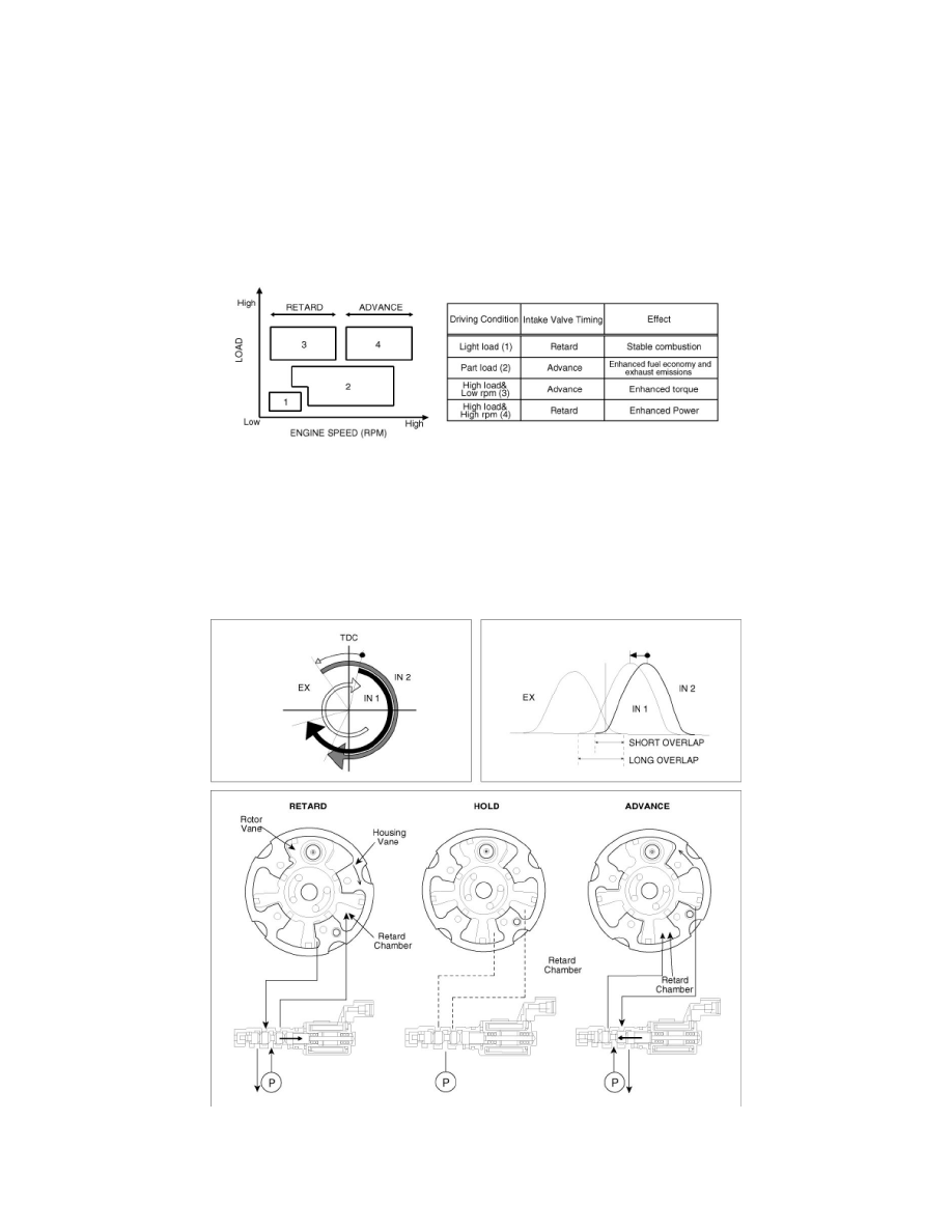 P 0900c152801daa31 as well C5tech3 together with P 0900c1528003c559 furthermore RepairGuideContent further Page 1476. on what controls the egr valve