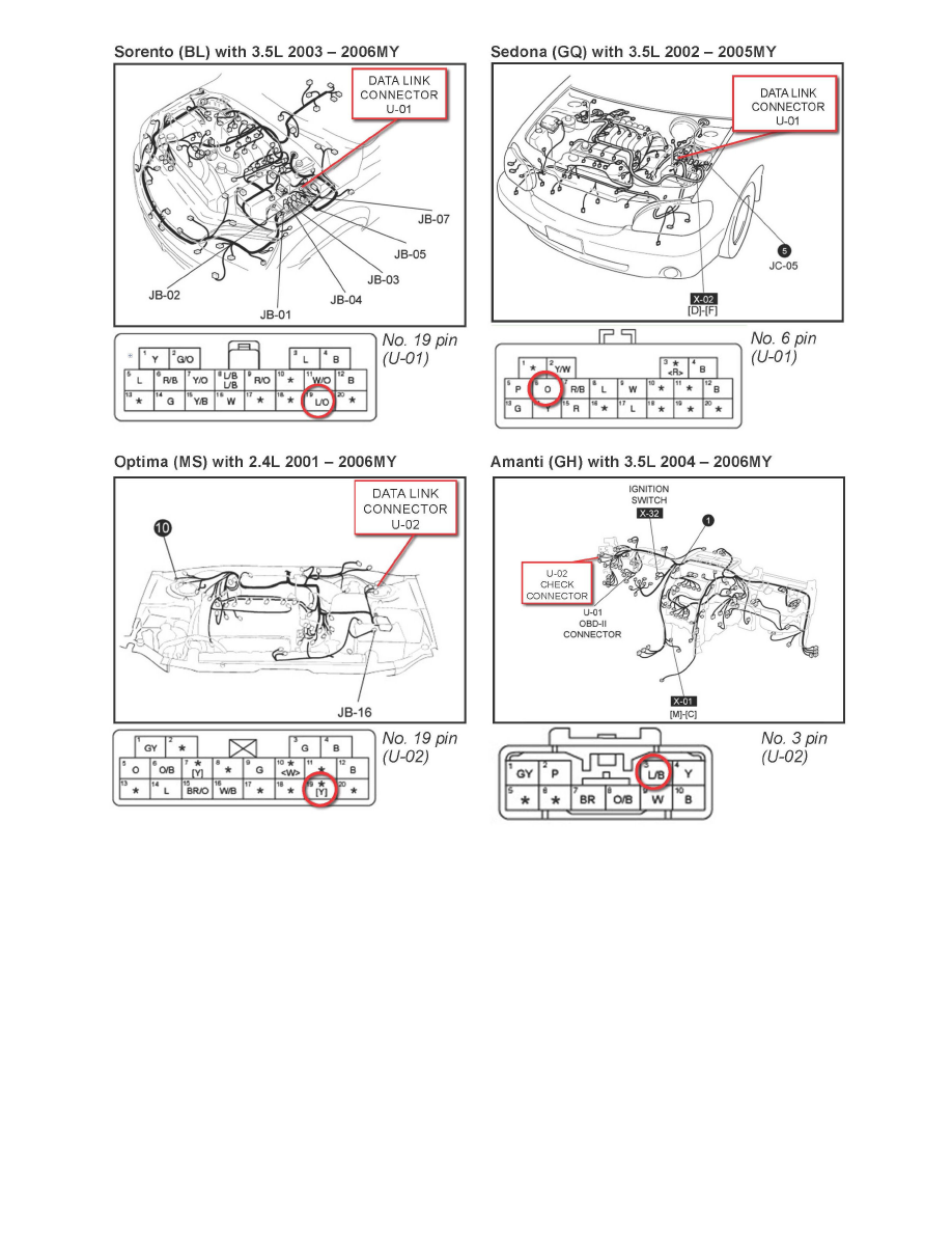 Kia Workshop Manuals Sorento V6 35l 2004 Power And Ground Engine Wiring Distribution Harness Component Information Technical Service Bulletins Customer Interest Kt2010052401 May 10