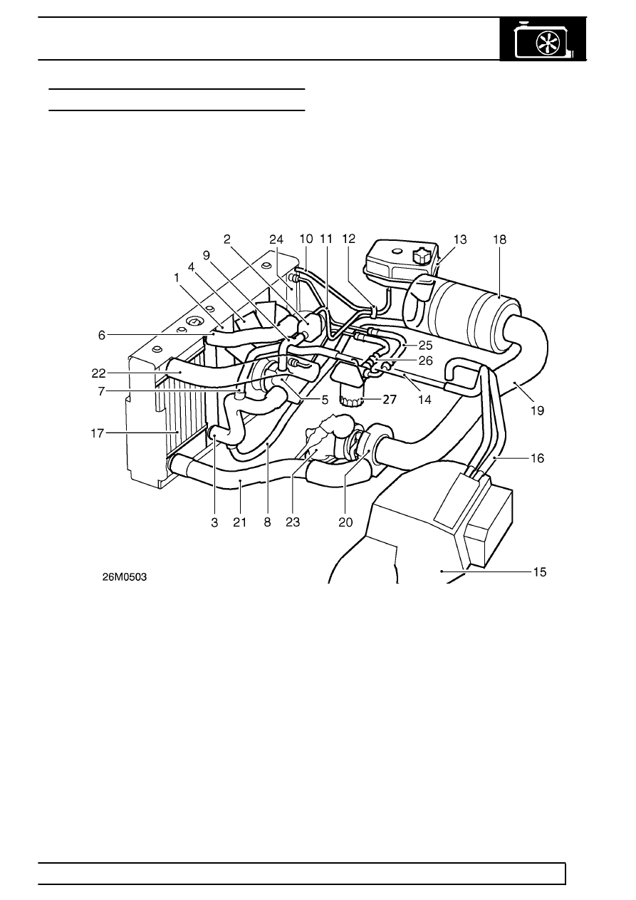 land rover 300tdi engine wiring diagram