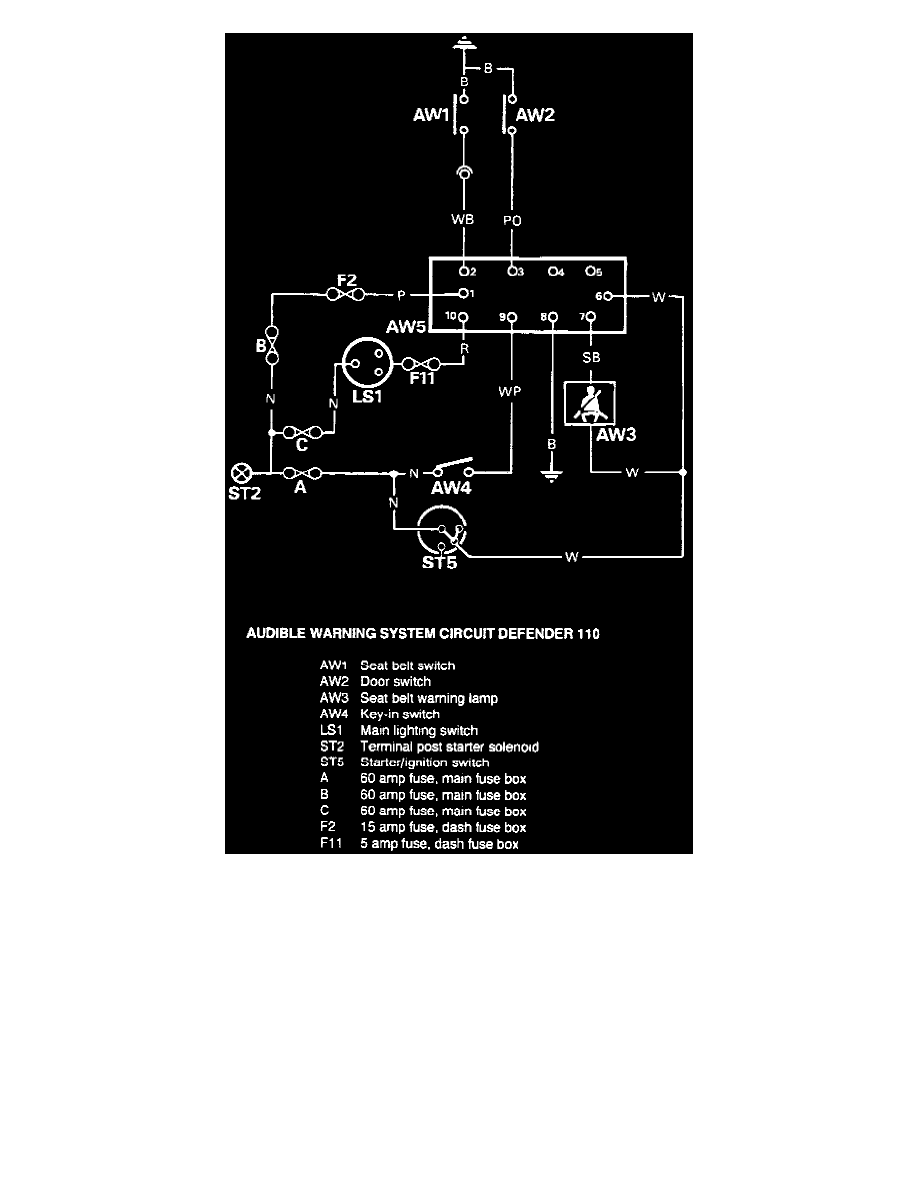 Land Rover Defender 110 Fuse Box Detailed Schematics Diagram Layout Workshop Manuals U003e Ld V8 3 9l 1993 Discovery
