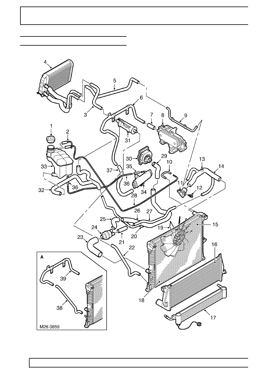 Cooling system  ponent layout on land rover discovery 2 wiring diagram