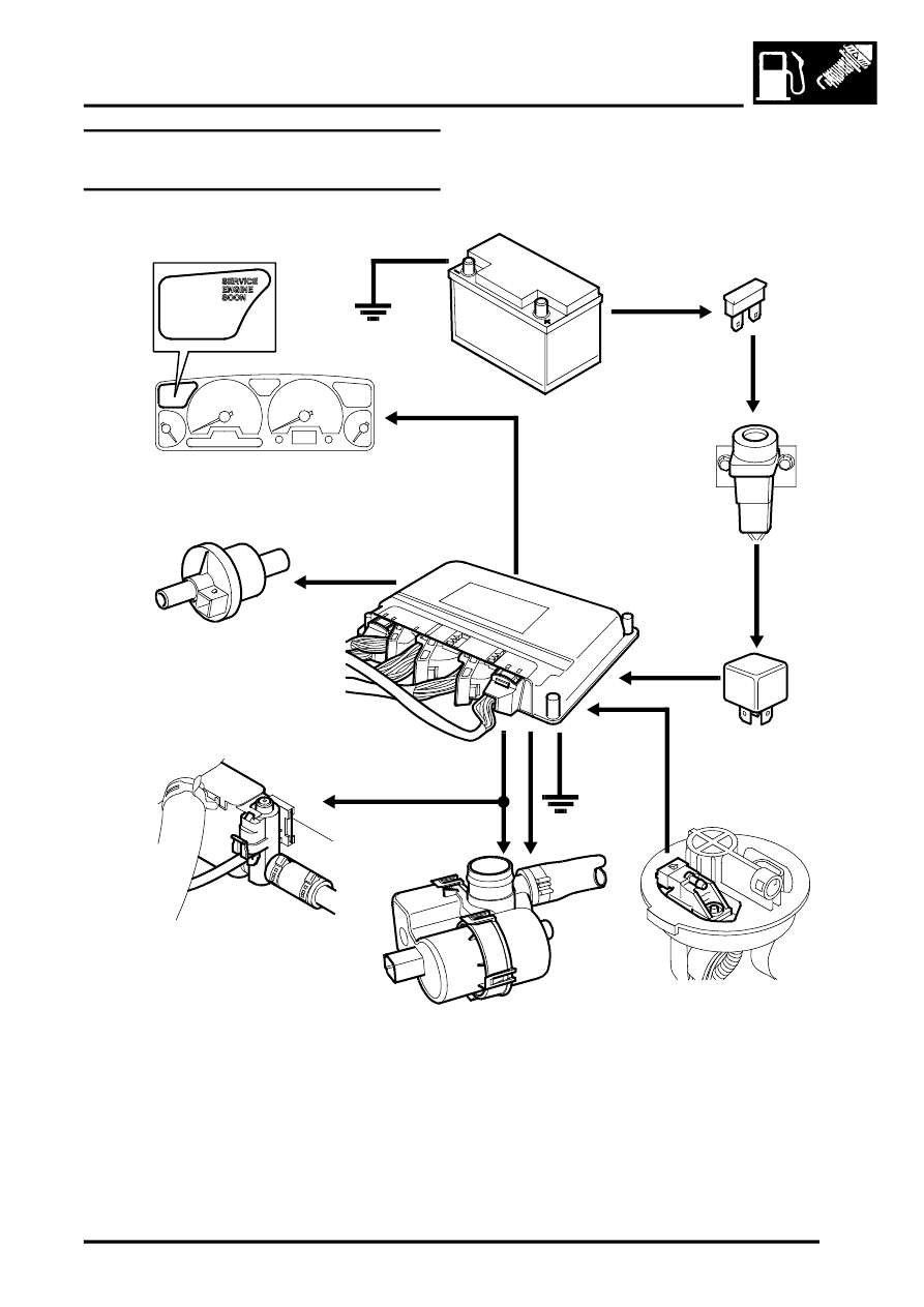 saab 9 5 emission control diagram  saab  auto parts