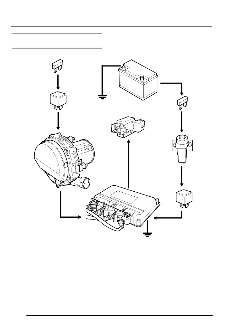 Land Rover Workshop Manuals Discovery Ii Emission Control V8 Vacuum Diagram Description And Operation Secondary Air Injection System