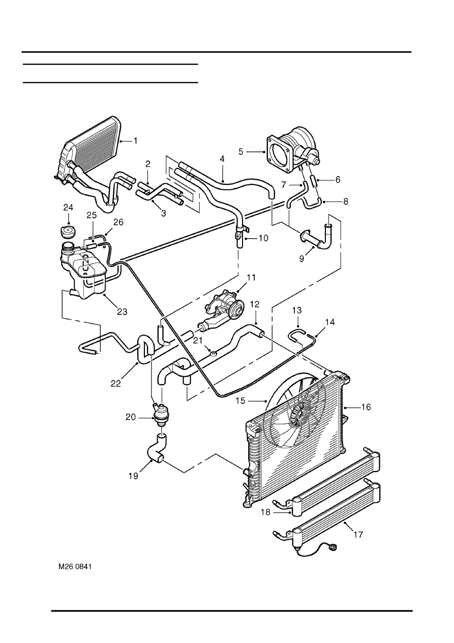 Land Rover Discovery 1 Engine Diagram Great Installation Of Wiring 99 Diagrams Ii Transmission Html 2 2003 Manual