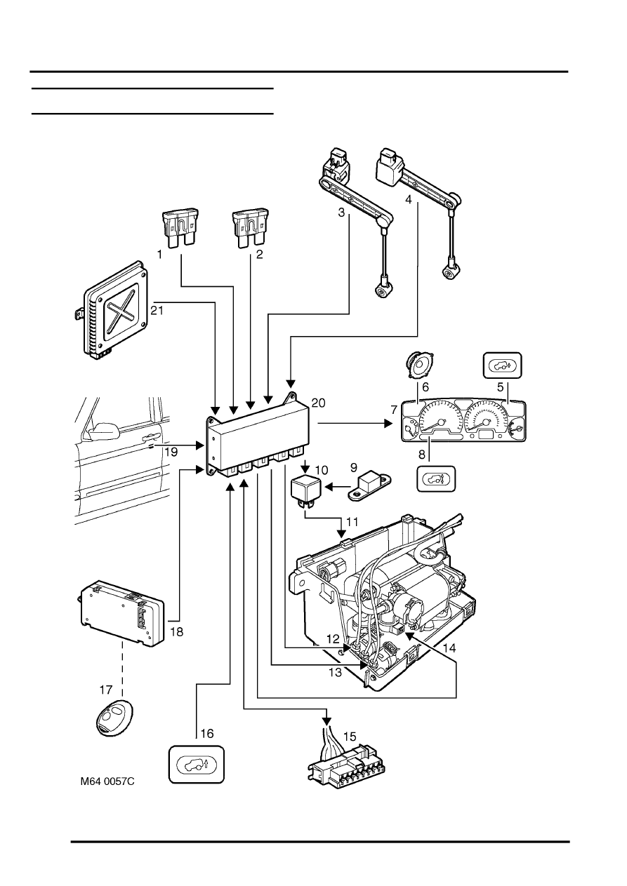 Land Rover Discovery 3 Air Suspension Wiring Diagram Land