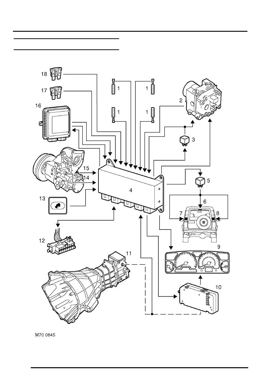 BRAKES > DESCRIPTION AND OPERATION > Brake system control diagram