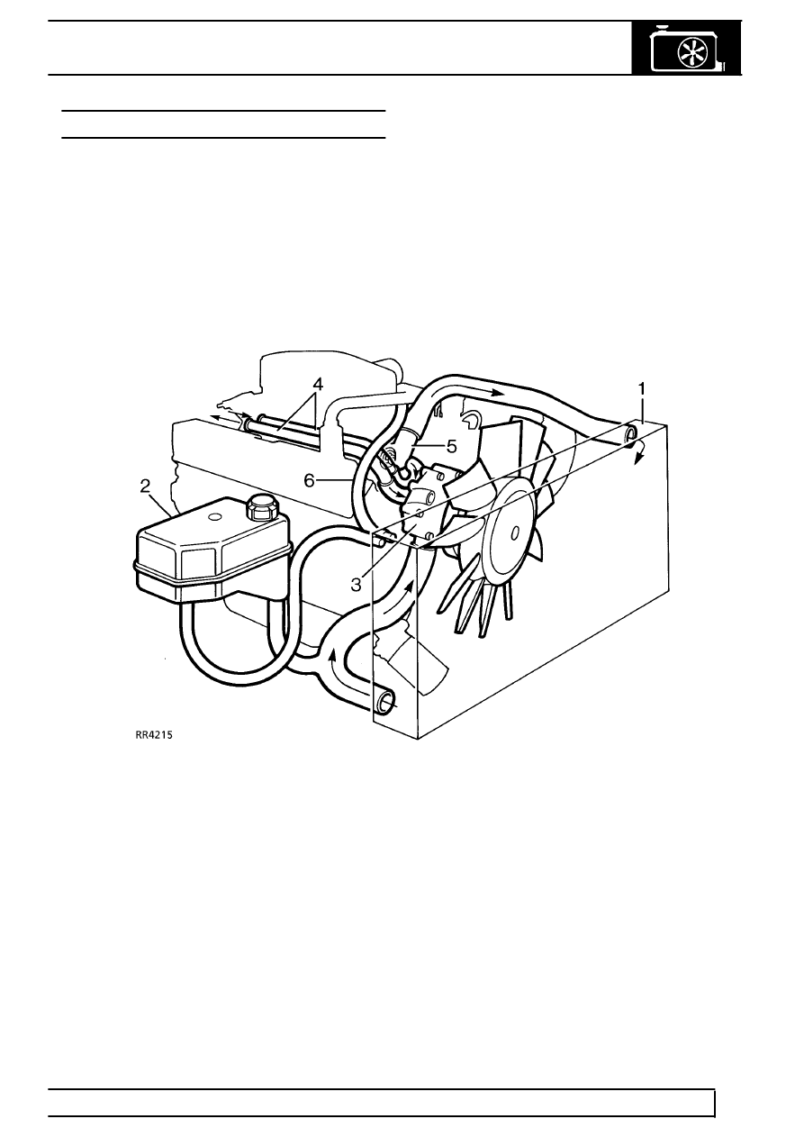 Land Rover Discovery 300tdi Engine Diagram Water Pump Electrical Diagrams Workshop Manuals U003e 26 Cooling System