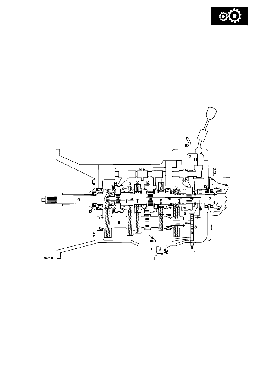 37 - MANUAL GEARBOX - R380 > DESCRIPTION AND OPERATION > MANUAL TRANSMISSION