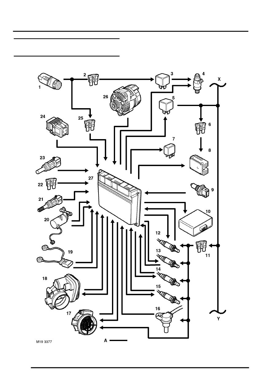 diagram also land rover discovery 1 wiring on saab 900