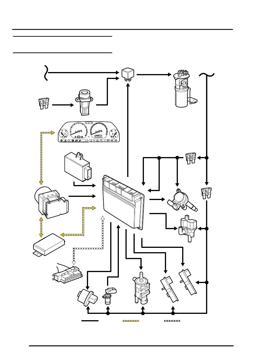 harley fuse box diagram html