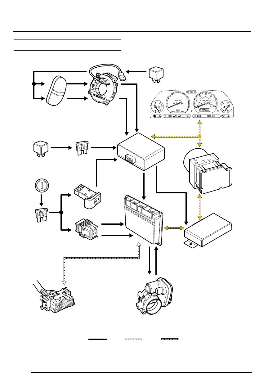 Land Rover Freelander Engine Diagram | Wiring Library