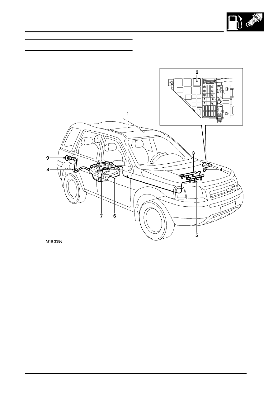 land rover free lander diagram