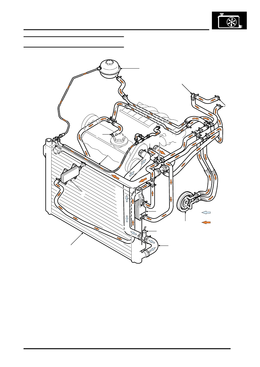 2003 land rover freelander engine diagram nissan rogue engine diagram