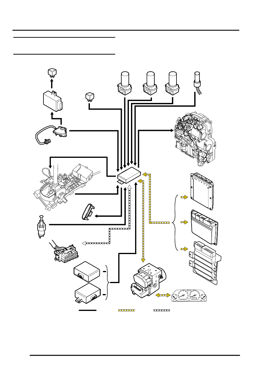 Auto Clutch Diagram further Automatic Gearbox Diagram together with Auto Clutch Diagram as well  on dual clutch auto transmissions diagrams