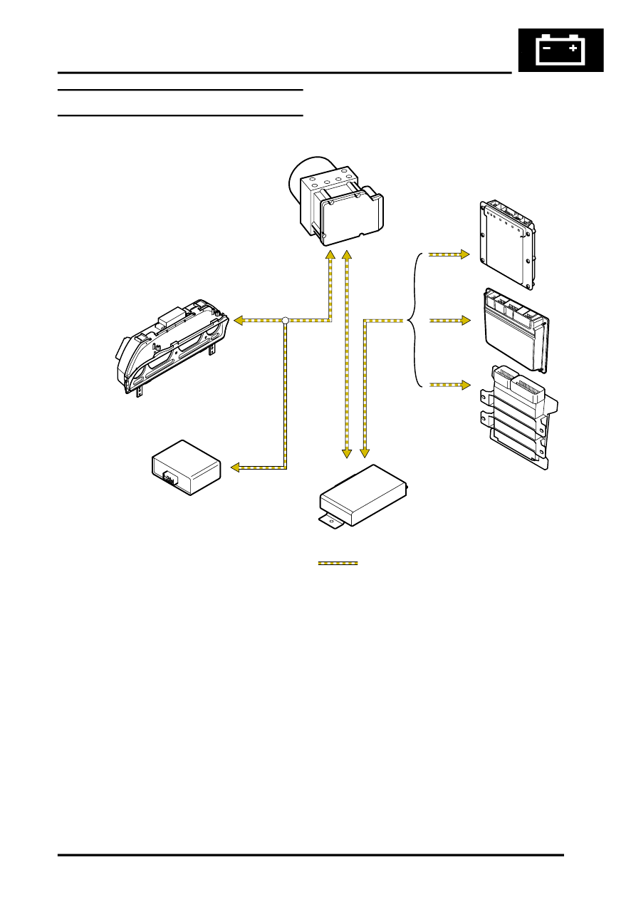 can bus system diagram