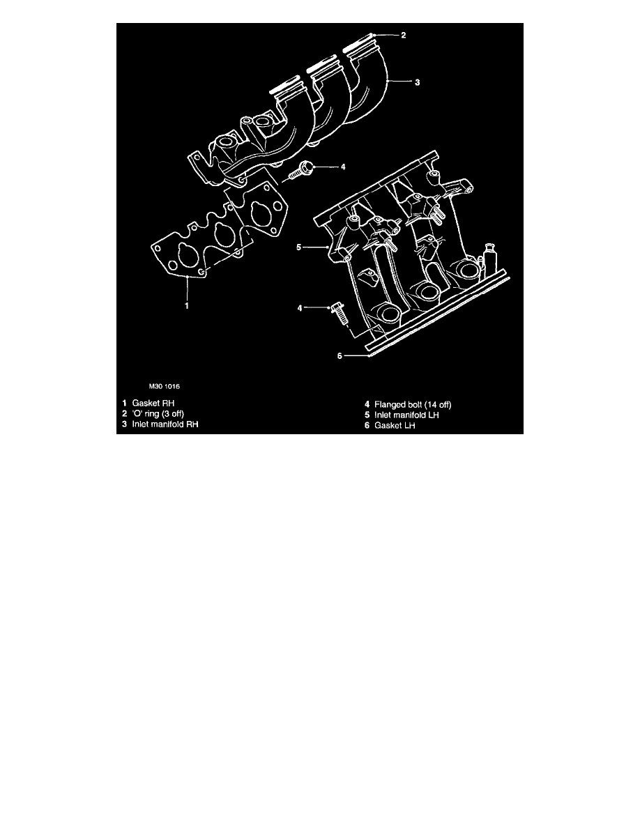 Land Rover Workshop Manuals Freelander Ln V6 25l 2004 Engine With Intake Manifold Diagram Cooling And Exhaust Component Information Diagrams Inlet Layout