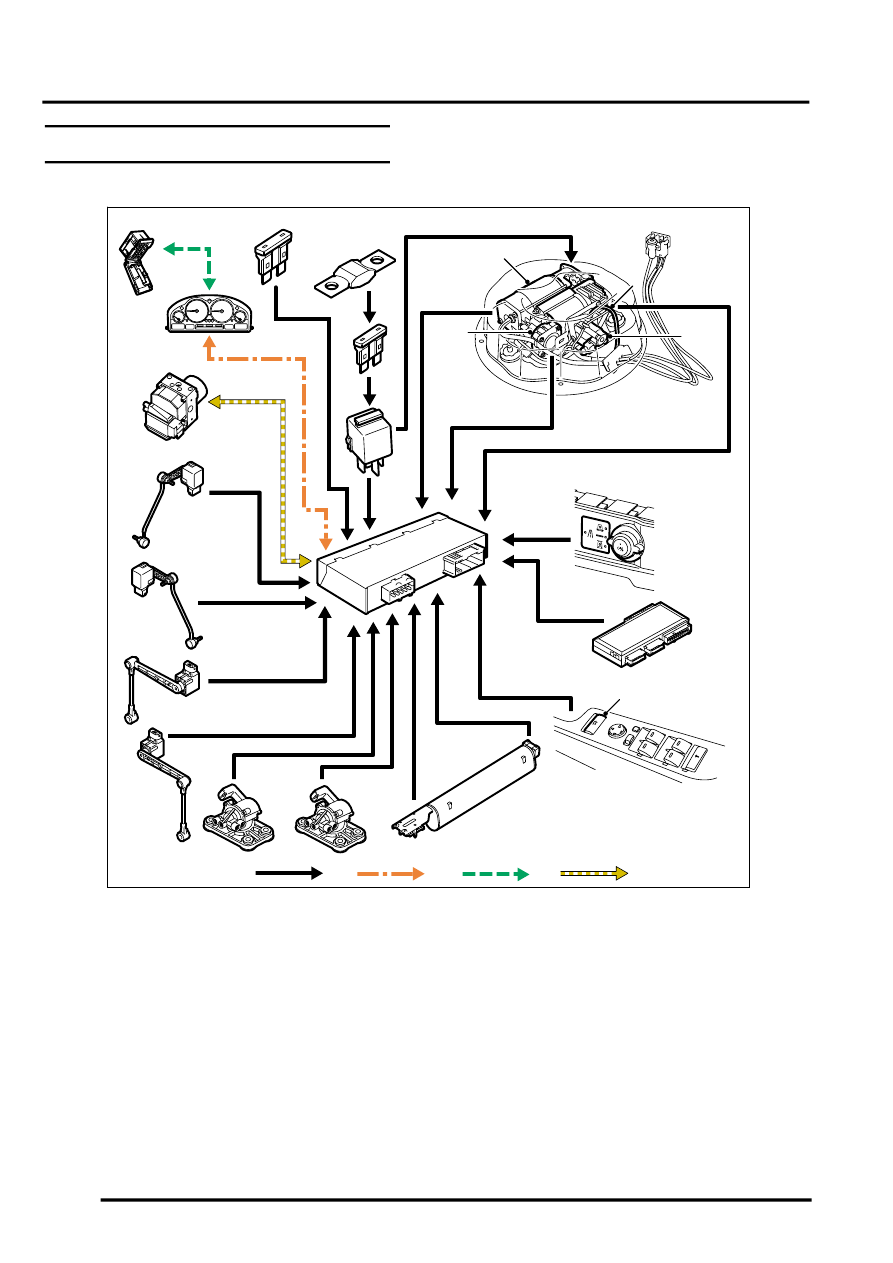 range rover l322 fuse box diagram example electrical wiring diagram u2022  rh huntervalleyhotels co 1997 Land Rover Discovery Fuse Block Layout 2004  Land ...