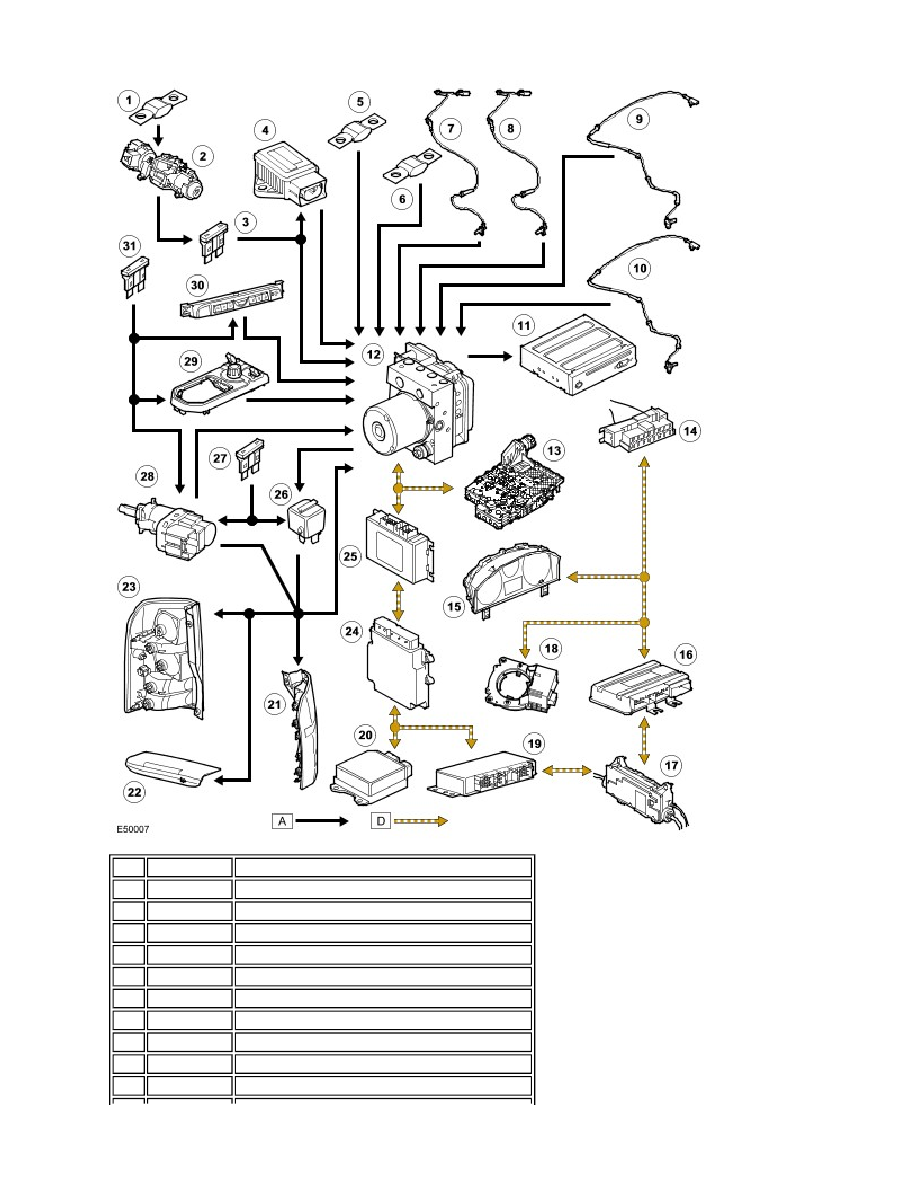 Land Rover Lr3 Fuse Box Diagram Wiring Will Be A Thing Discovery 2006 2