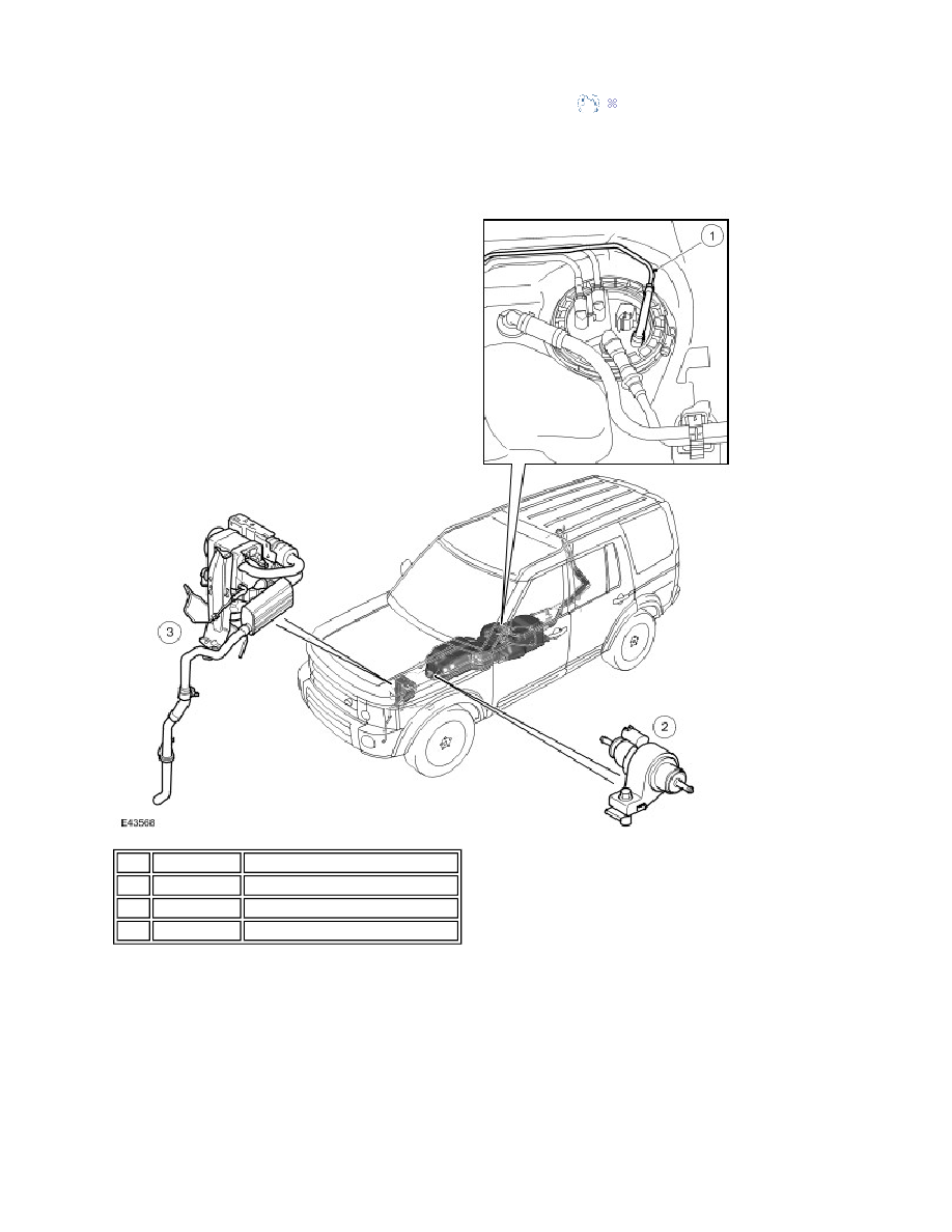Land Rover Workshop Manuals Lr3 Disco 3 412 02b Auxiliary Engine Diagram Heating Description And Operation