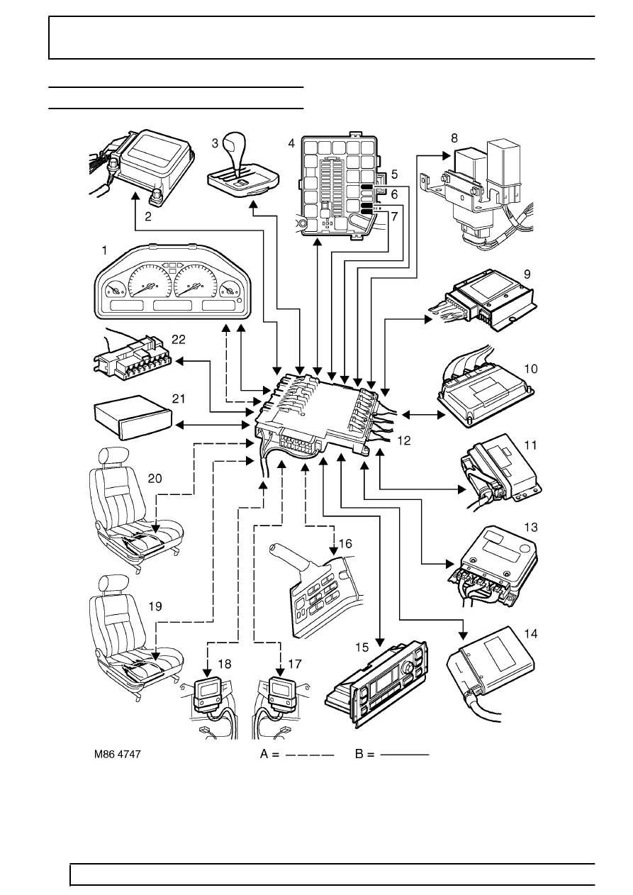 Range Rover P38 Wiring Diagram Another Blog About Fuse P 38 1996 Box Auto Electrical Becm