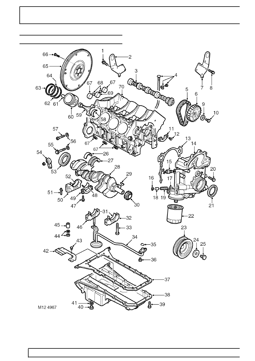 Land Rover Range Rover >> Land Rover Workshop Manuals > Range Rover P38 > 12 - ENGINE - LAND ROVER V8 > DESCRIPTION AND ...
