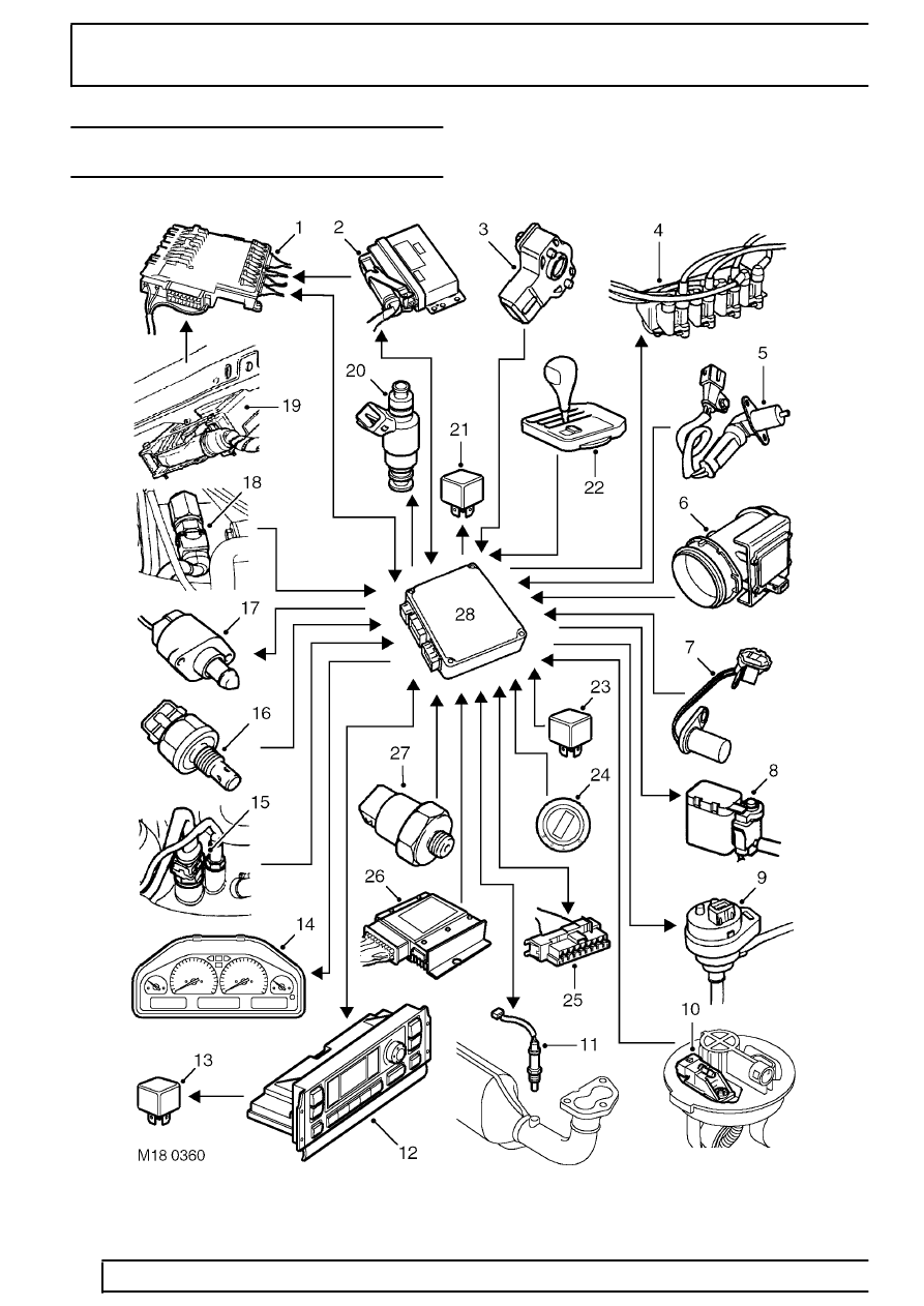range rover p38 relay diagram