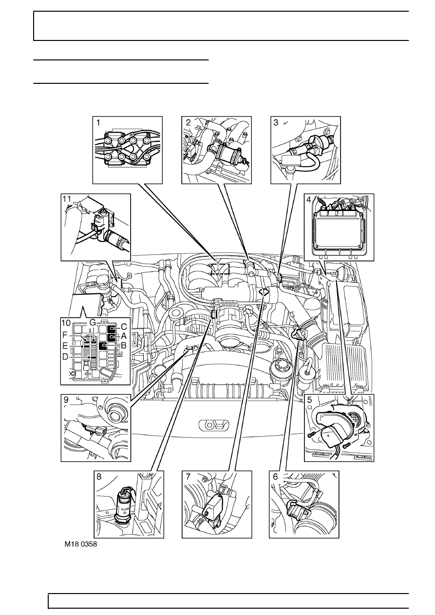 range rover p38 engine diagram