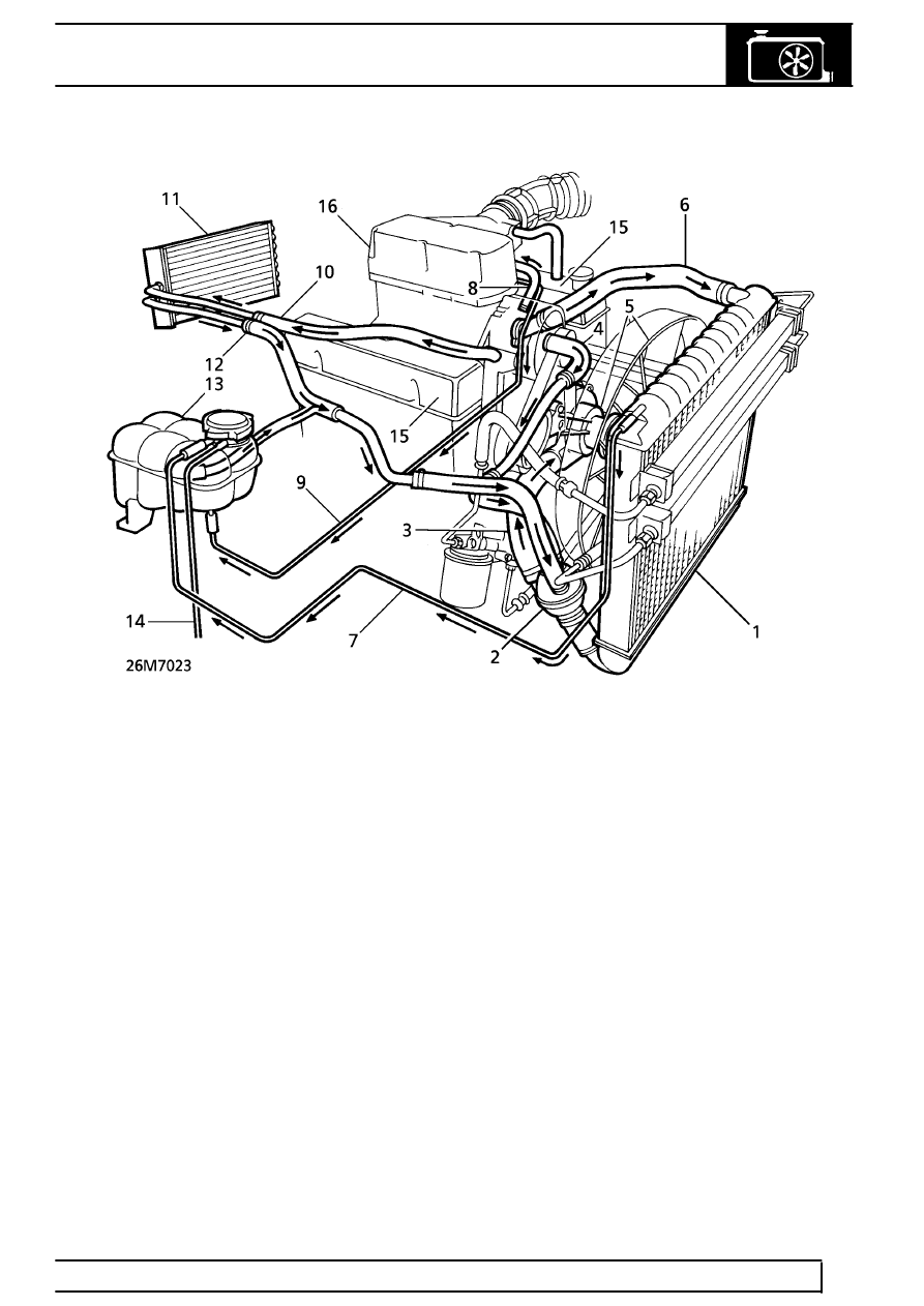 Land Rover Engine Cooling Diagram Modern Design Of Wiring Coolant Images Gallery