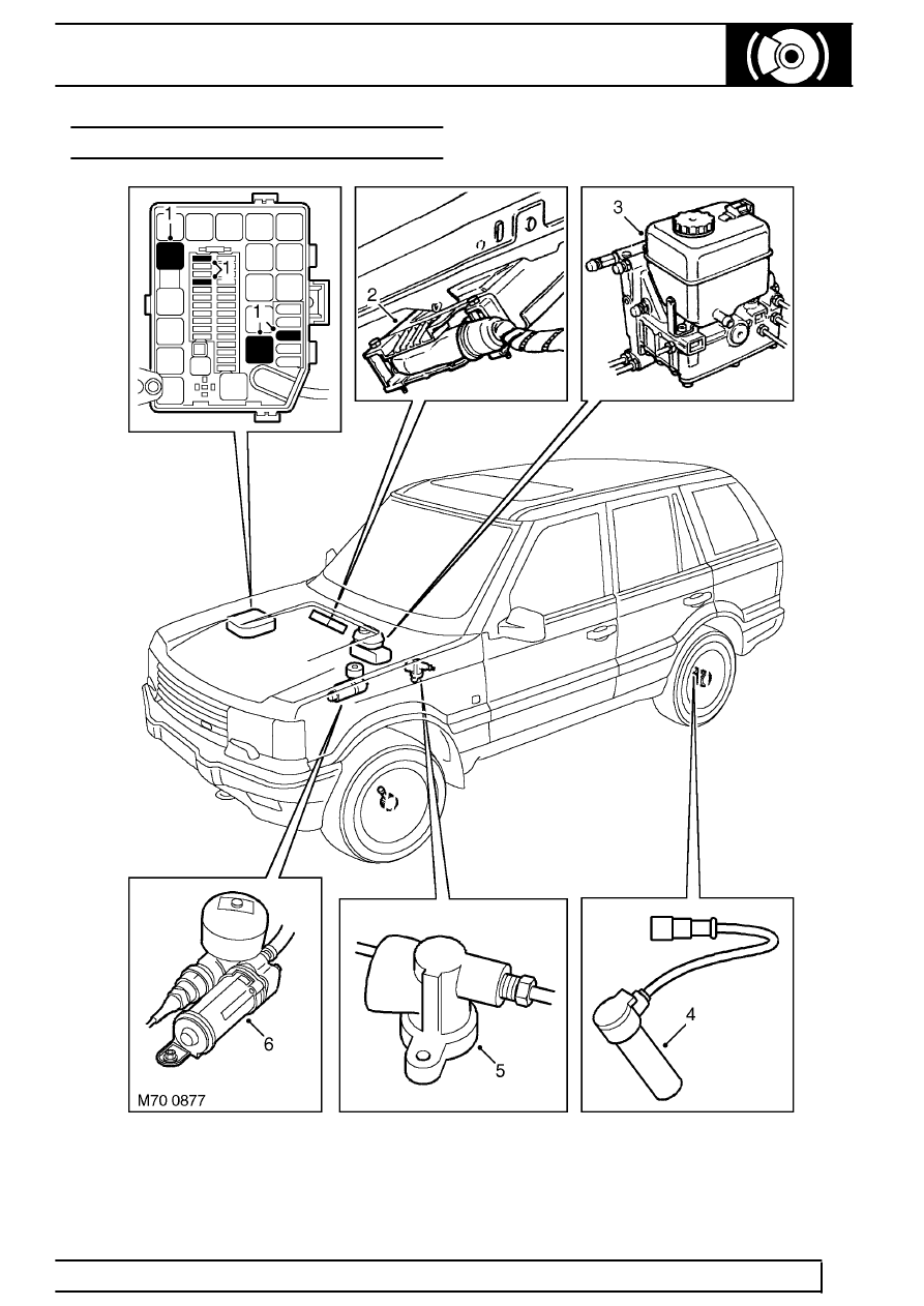 1999 land rover range fuse diagram html
