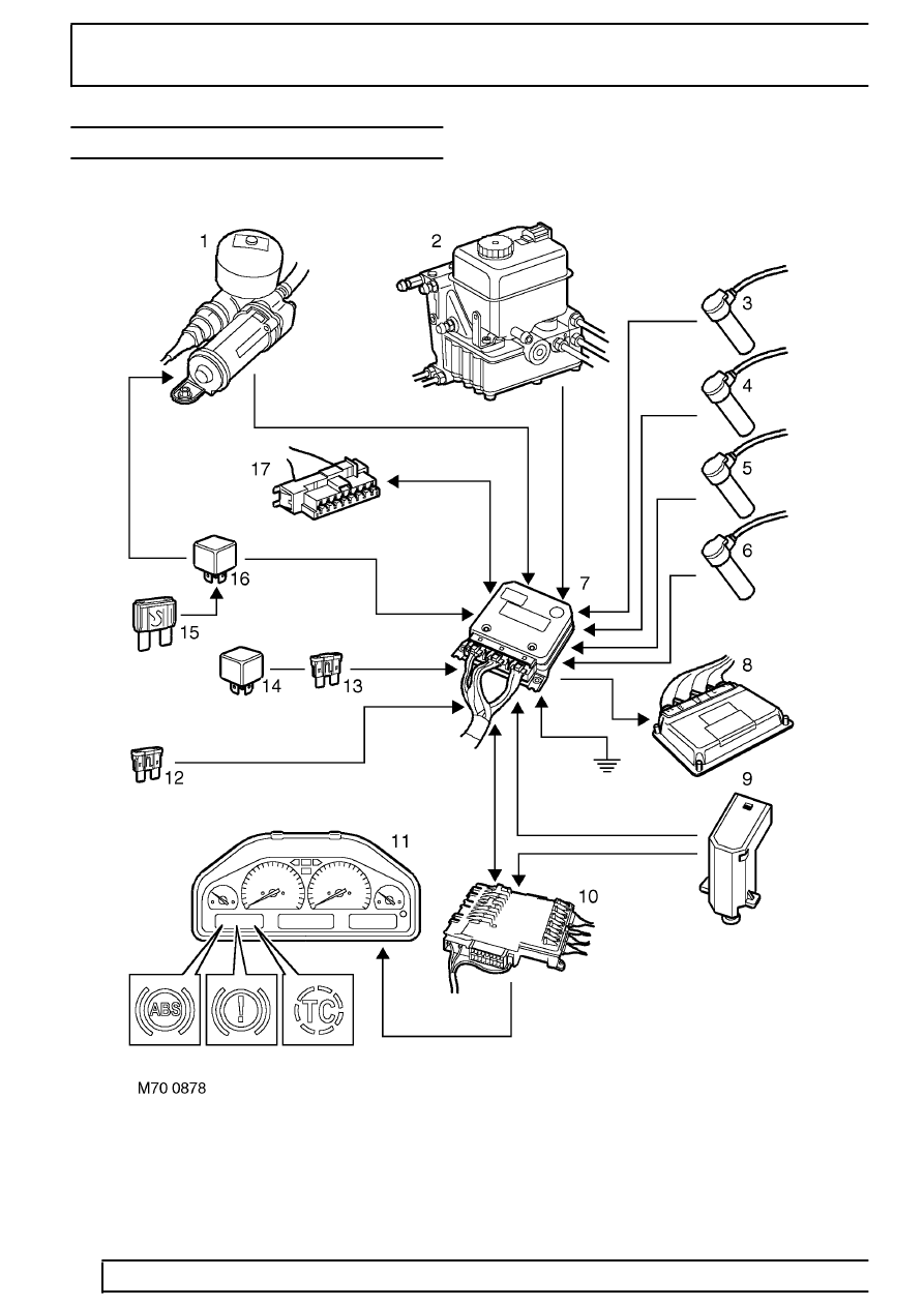 land rover workshop manuals > range rover p38 > 70 - brakes - abs, Wiring diagram