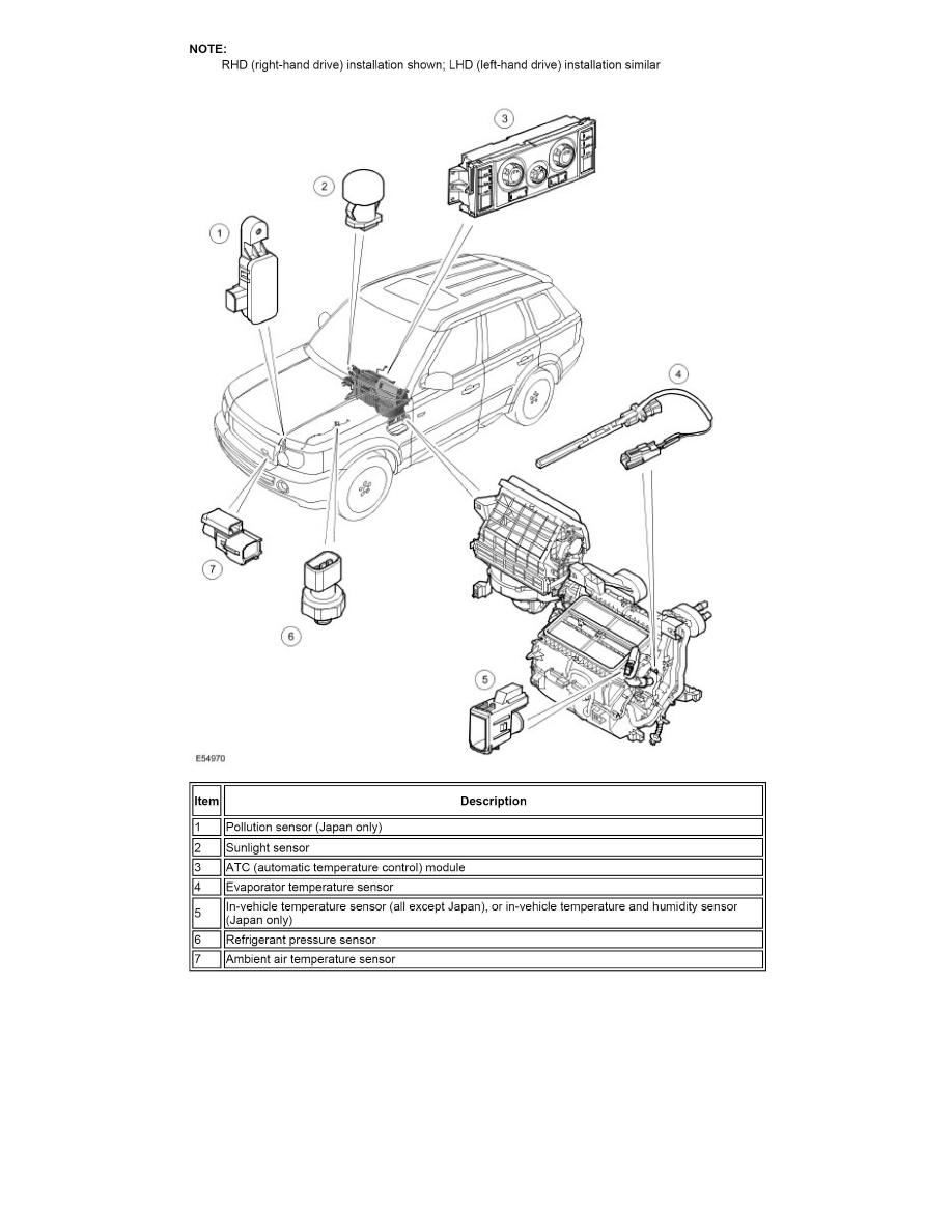 Land Rover Workshop Manuals Range Sport Ls V8 42l Sc Hvac Drawing Notes Heating And Air Conditioning Sensors Switches Refrigerant Pressure Sensor Switch Component Information Locations