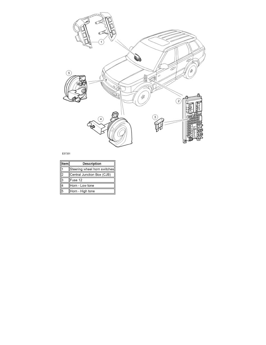 Land Rover Workshop Manuals Range Sport Ls V8 42l Sc Fuse Box 2006 Sensors And Switches Lighting Horns Horn Switch Component Information Locations