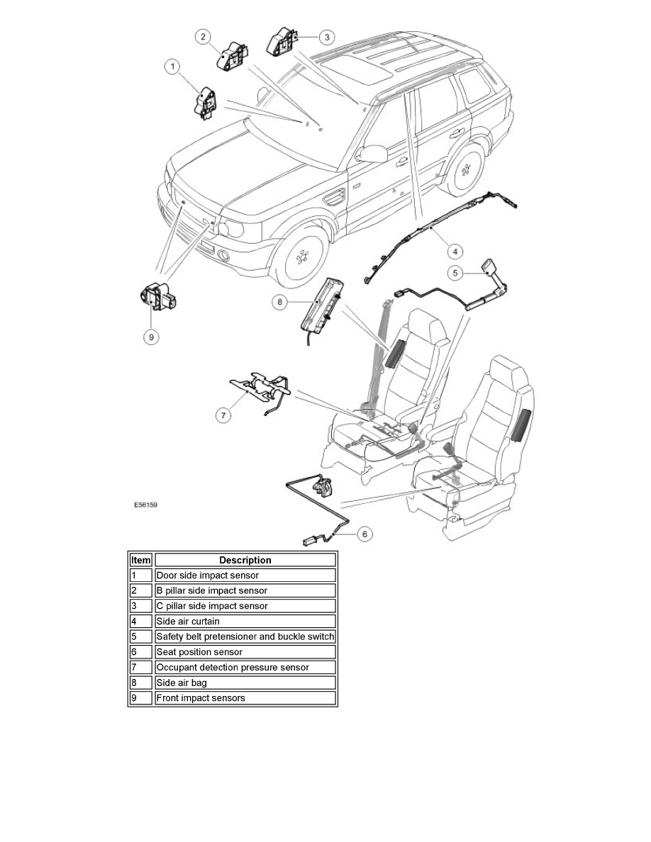 Saturn Vue Airbag Sensor Location moreover 6l5en Dodge 1500 Airbag Sensor 1996 Dodge 1500 together with 5bq4b Ford Taurus 1990 Ford Taurus Air Bag Light Blinks Times as well Srs airbags 27 moreover Removing. on airbag crash sensor location