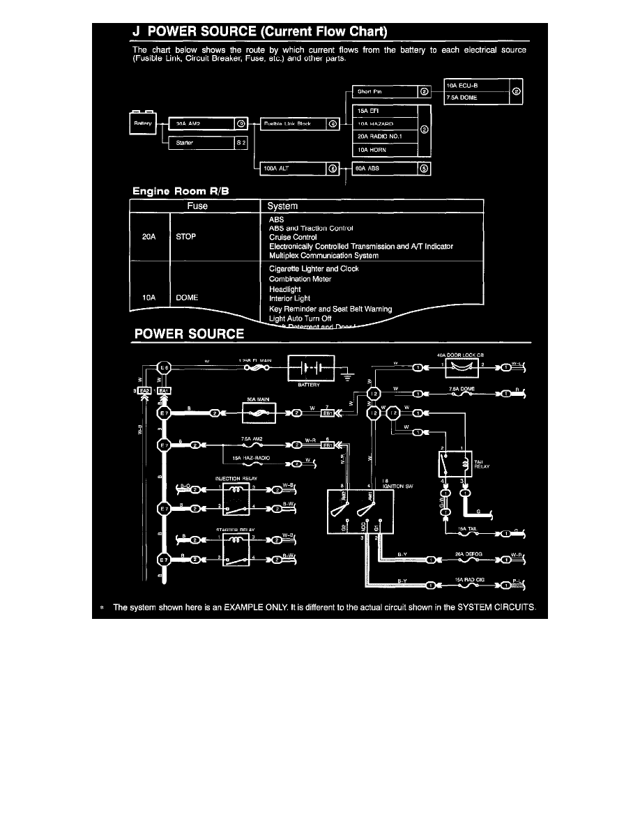lexus workshop manuals > ls 430 v8 4 3l 3uz fe 2002 powertrain management > emission control systems > exhaust gas recirculation > system information > diagrams > diagram information and instructions > page