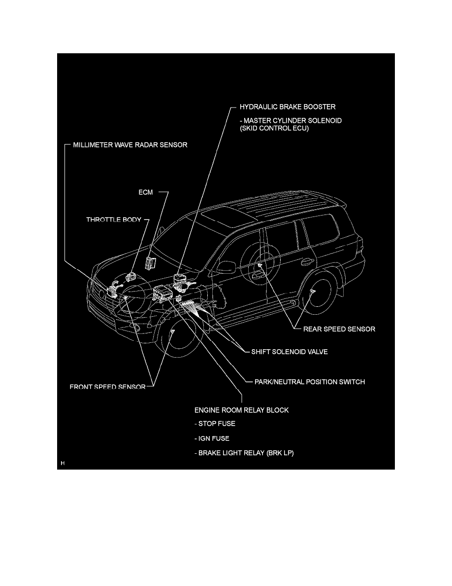 Freightliner Cruise Control Wiring Diagram Electrical Master Lexus Explained Diagrams Columbia