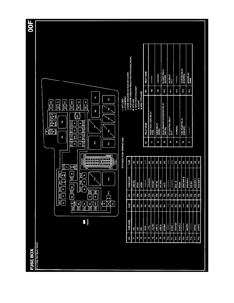 Mazda Workshop Manuals 3 L4 23l 2004 Power And Ground Fuse Box Cover Distribution Relay Component Information Diagrams Page 5729