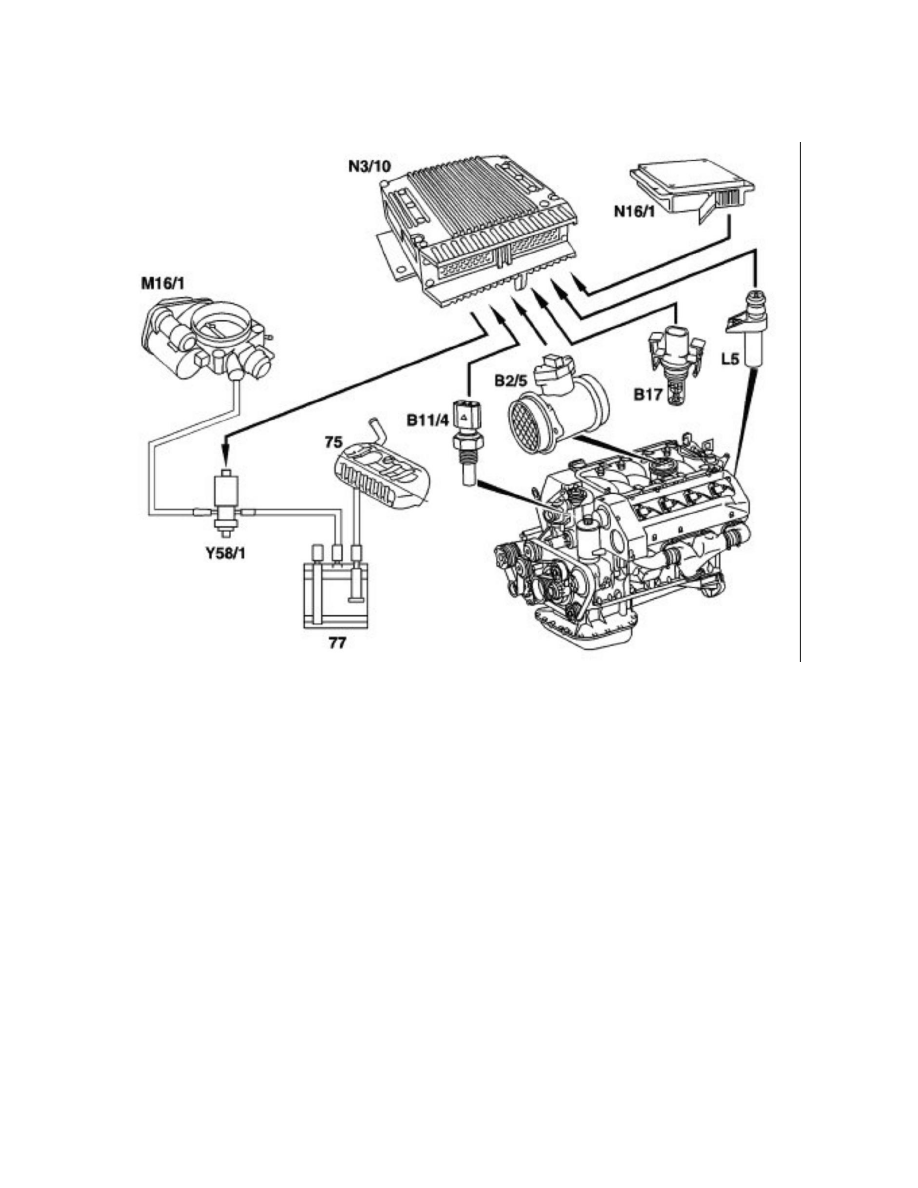 49145 Oil Sensor Location 2015 2 4 A likewise 1sihp 2003 Pontiac Grand Prix Gt 3 8l Non Sc together with Chevrolet 4 3l V6 Engine Diagram besides Chevy 2 8l Engine Diagram as well Chevrolet 4 3l V6 Engine Diagram. on coolant temperature sensor 3 l