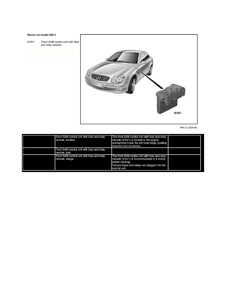 wiring harness 2000 ford taurus se diagram wiring discover your 2004 ford star pcm location