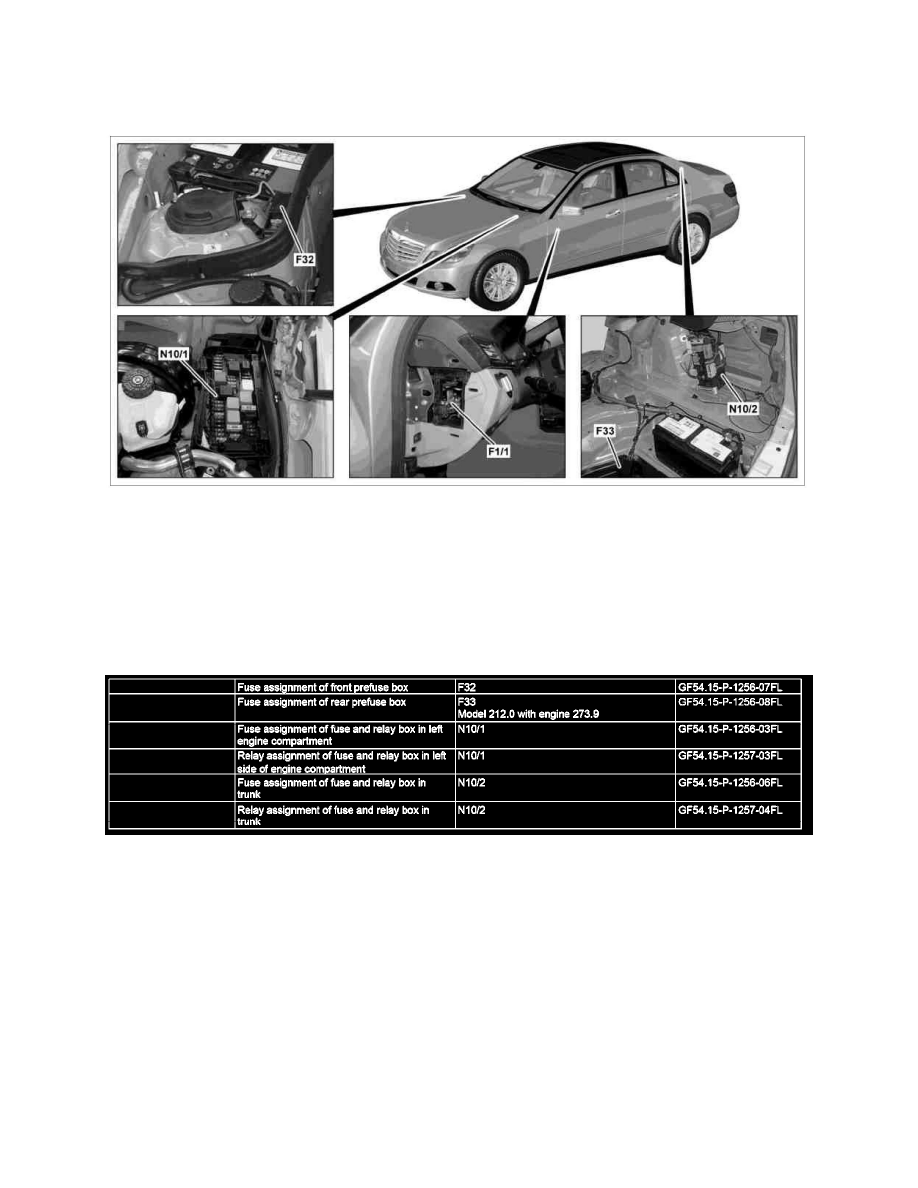 Mercedes Benz Workshop Manuals E 550 4matic Sedan 212090 V8 55 F32 Fuse Box Starting And Charging Power Ground Distribution Component Information Locations Gf5415 P 0800fl Relay As Built